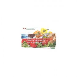 Table de composition nutritionnelle suisse